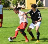 Lokomotiva ČB - SK Slavia ČB 0:0
