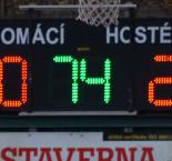 Katovice uhájily v Č. Krumlově druhé místo