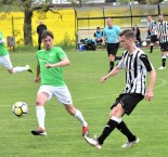 Divize: Sokol Čížová - FK Admira Praha 0:1